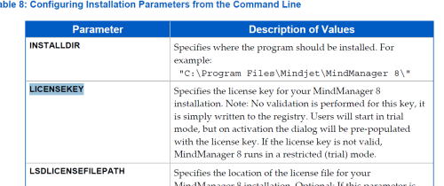 mindjet 14 license key