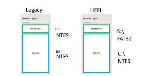 Article: Understanding UEFI images on KACE Deployment Appliance